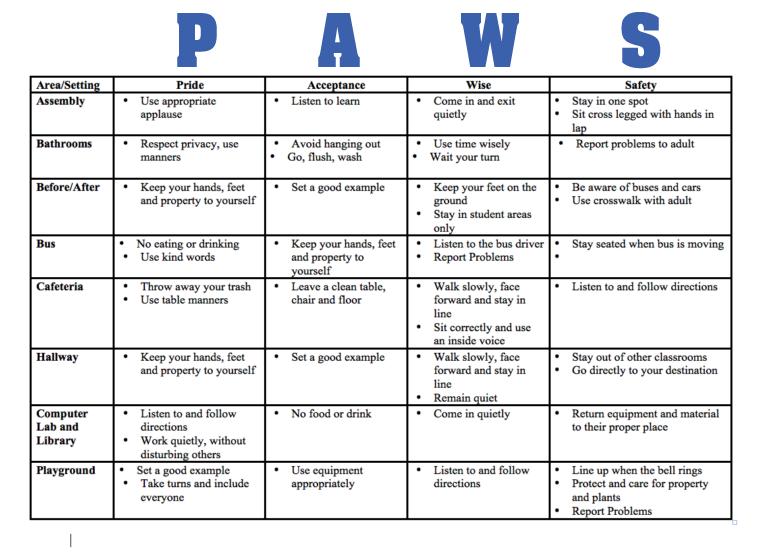 Paws PBIS Matrix