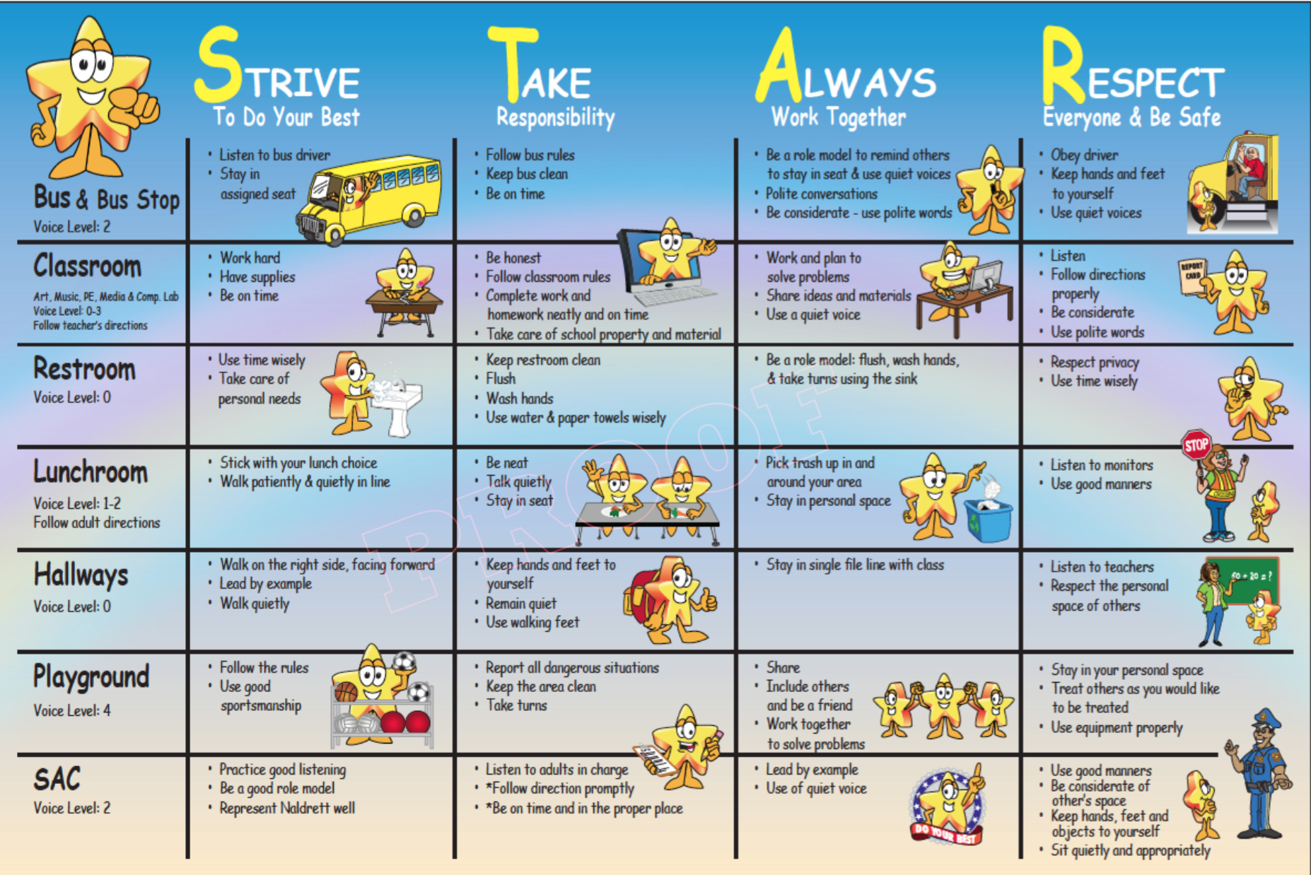 STAR PBIS Rules Poster