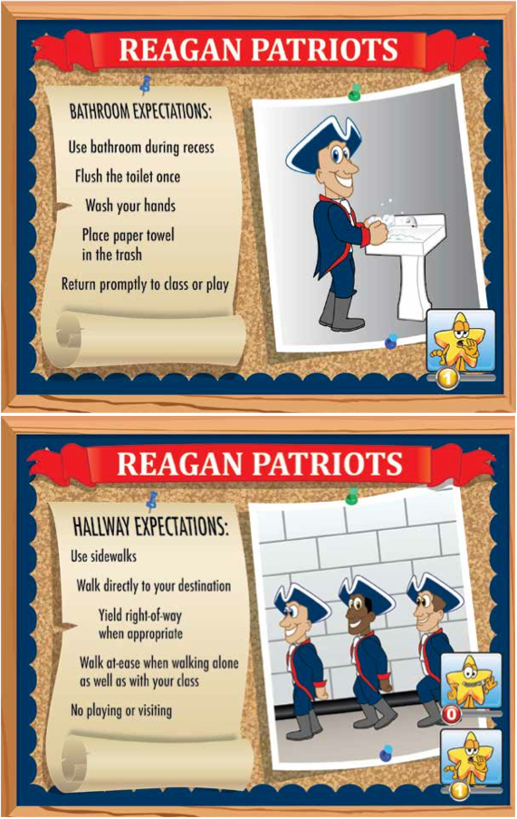 PBIS Bathroom Rules Posters Eagle