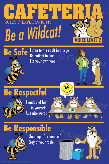 Wildcat Cafeteria Rules PBIS Posters