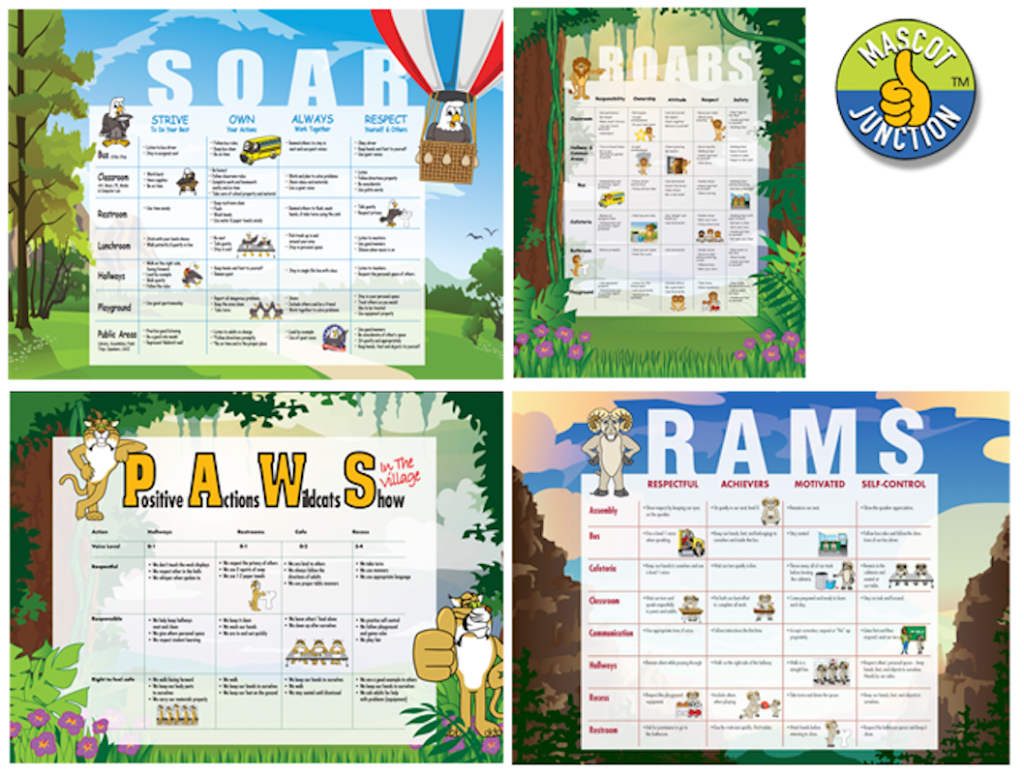 PBIS Matrix Posters Samples