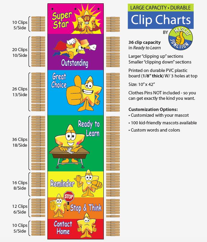 Clip Chart Super Star Mascot
