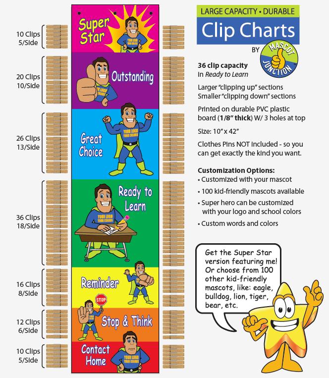 PBIS Clip Charts